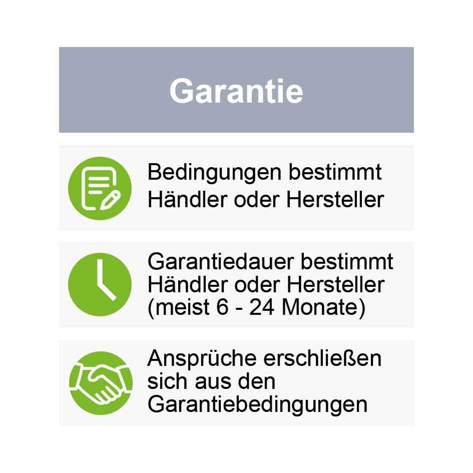 Bild: Garantie Grafik